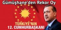 Gümüşhaneden Erdoğana Rekor Oy