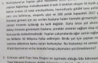 MHP şehrin sorunlarını TBMM'ye taşıdı