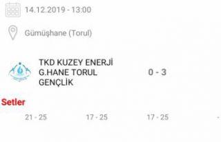 Torul Gençlik sahasında kayıp: 0-3